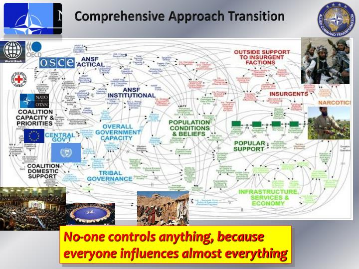 Comprehensive Approach Transition