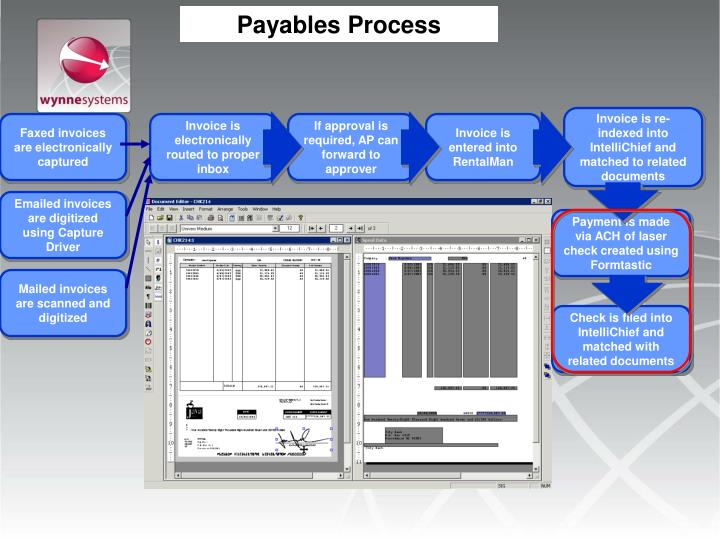 Payables Process