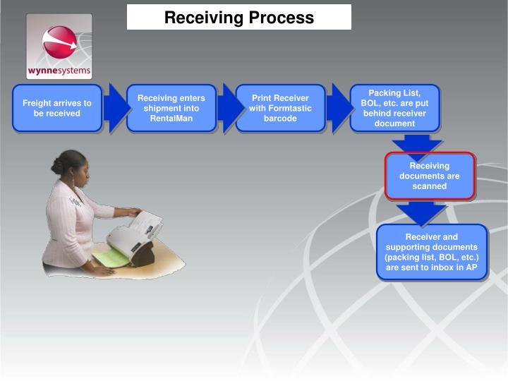 Receiving Process