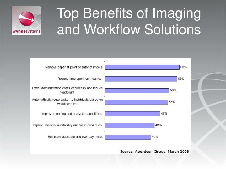 Top Benefits of Imaging and Workflow Solutions