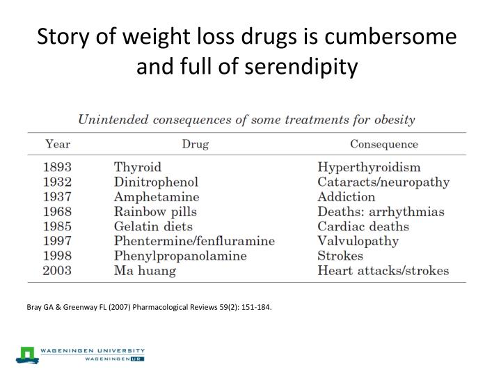 Story of weight loss drugs is cumbersome and full of serendipity