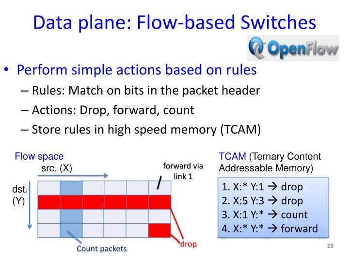 Data plane: Flow