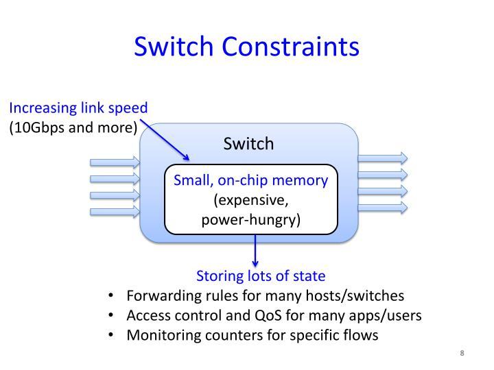 Switch Constraints