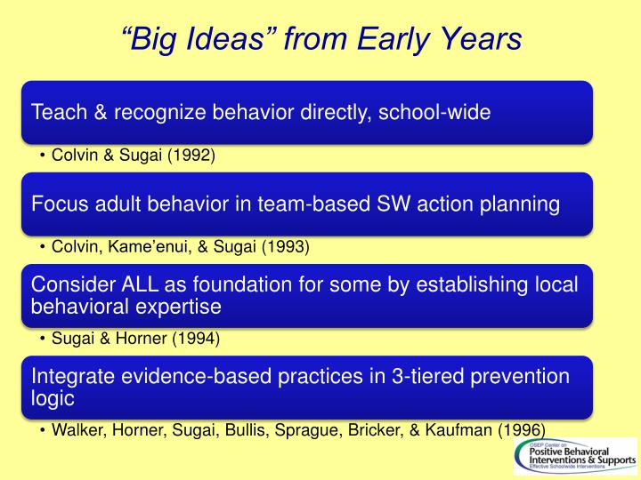 """Big Ideas"" from Early Years"