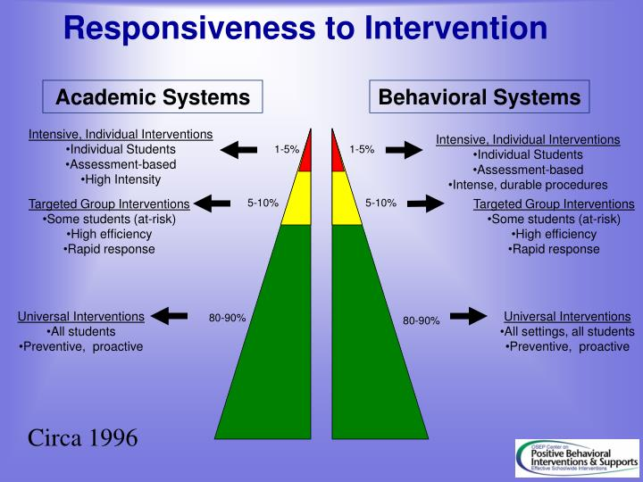 Intensive, Individual Interventions