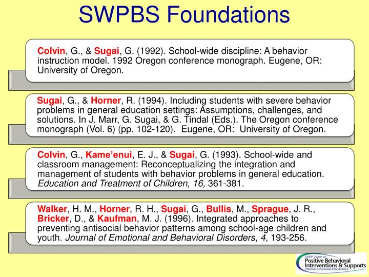 SWPBS Foundations