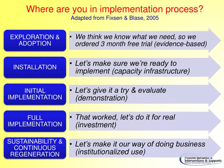Where are you in implementation process?