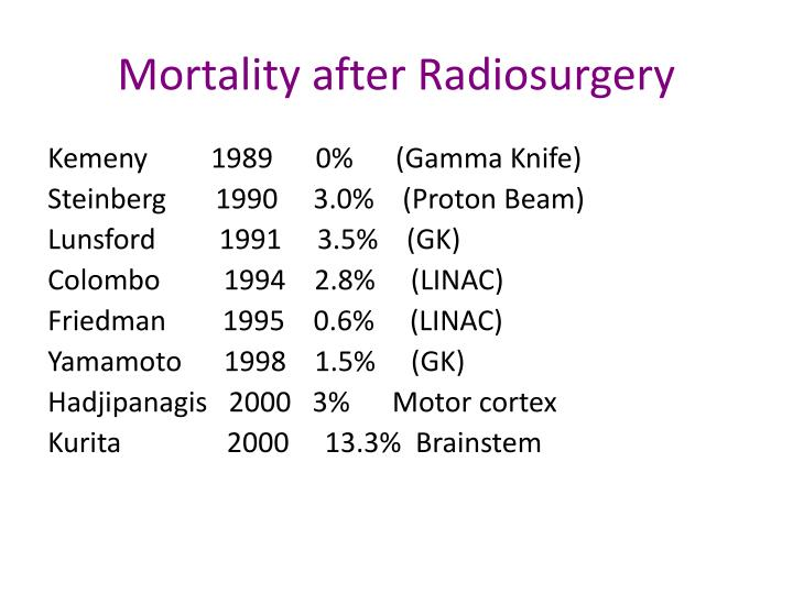 Mortality after Radiosurgery