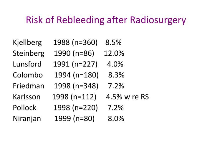 Risk of Rebleeding after Radiosurgery