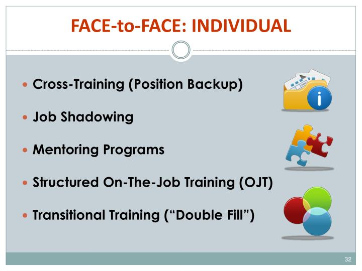 FACE-to-FACE: INDIVIDUAL