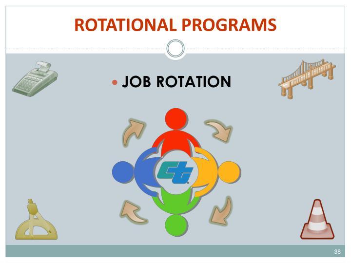 ROTATIONAL PROGRAMS