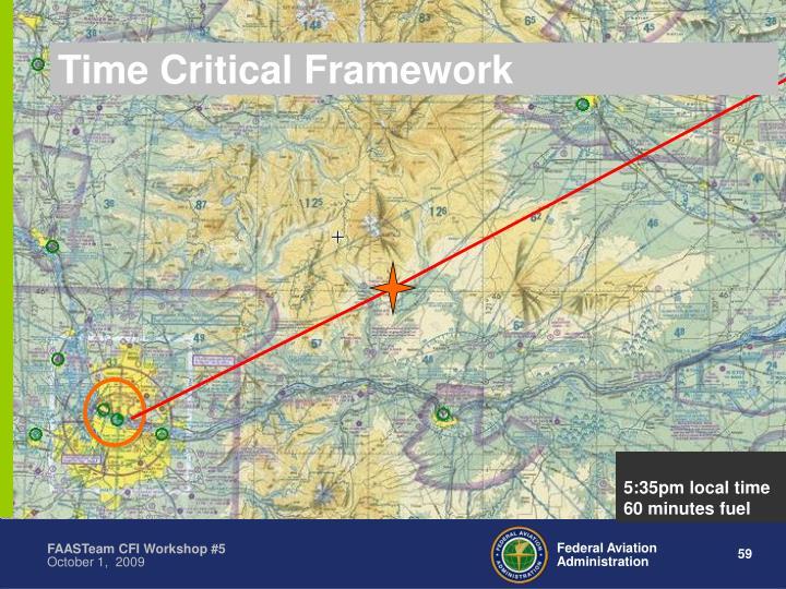 Time Critical Framework