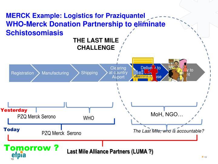 MERCK Example: Logistics for