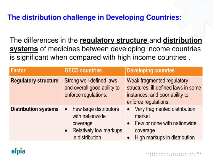 The distribution challenge in Developing Countries: