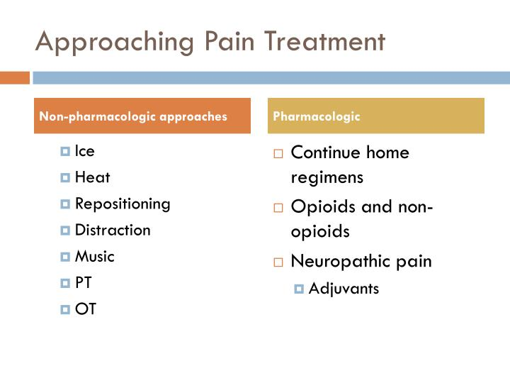 Approaching Pain Treatment