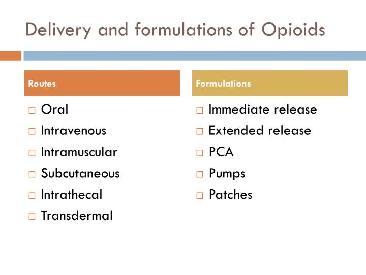 Delivery and formulations of Opioids