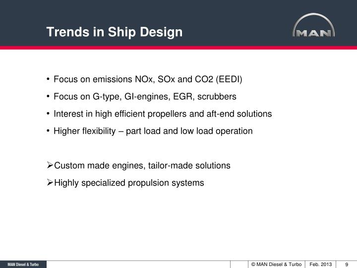 Trends in Ship Design