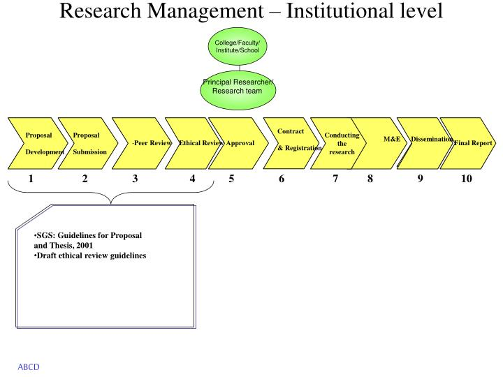 Research management institutional level