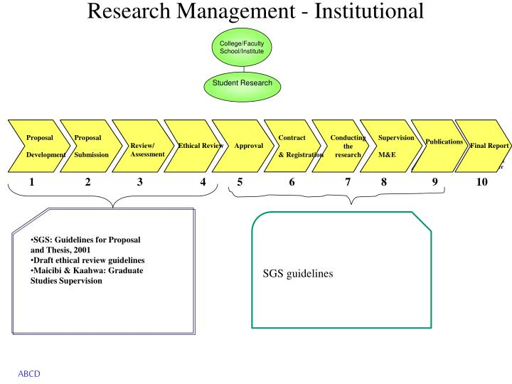 Research management institutional