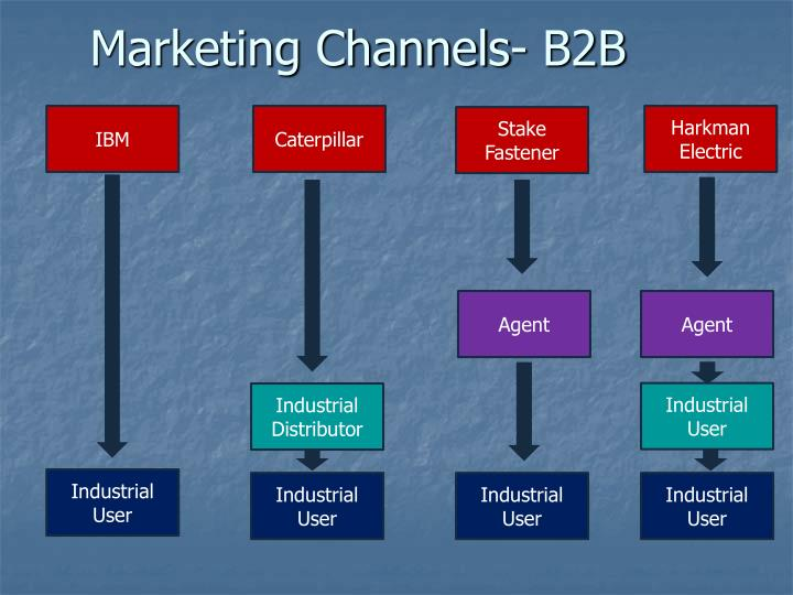 Marketing Channels- B2B