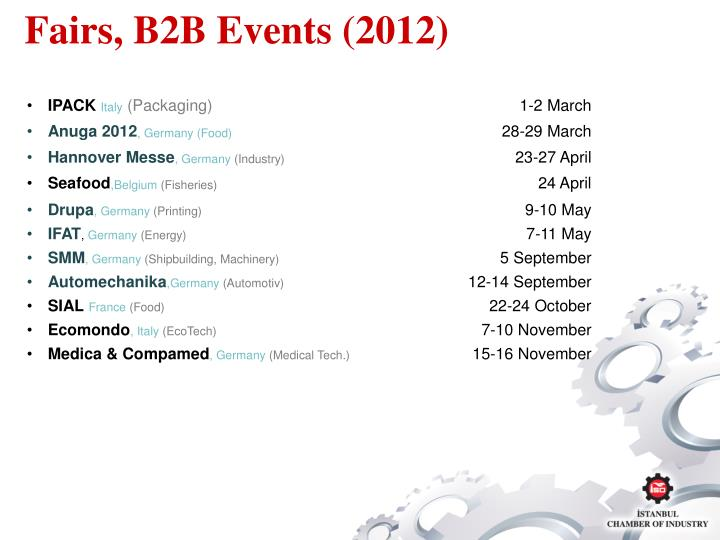Fairs, B2B Events
