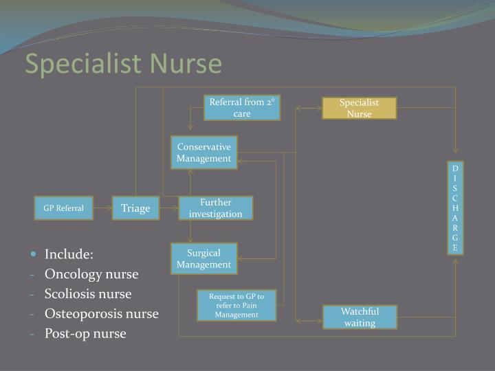 Specialist Nurse