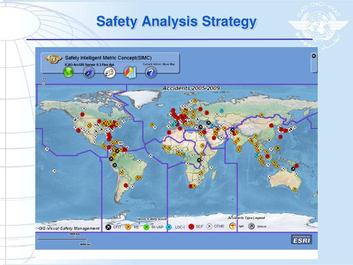 Safety Analysis Strategy