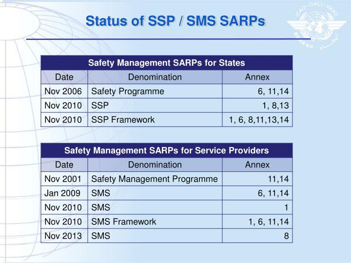 Status of SSP / SMS SARPs