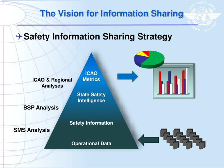 The Vision for Information Sharing