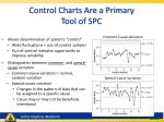 control charts are a primary tool of spc