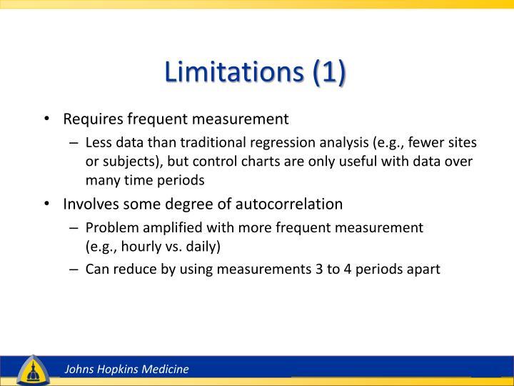 Limitations (1)