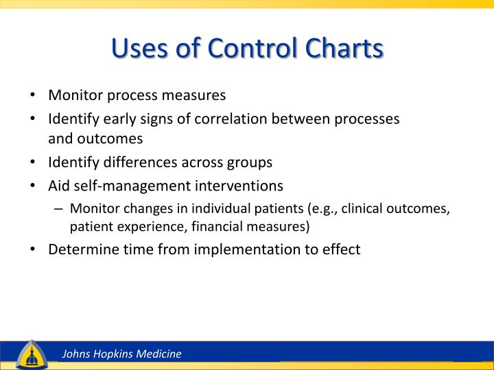 Uses of Control Charts