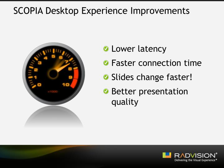 SCOPIA Desktop Experience Improvements