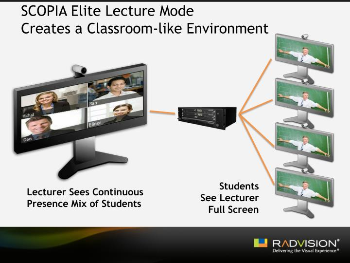 SCOPIA Elite Lecture Mode
