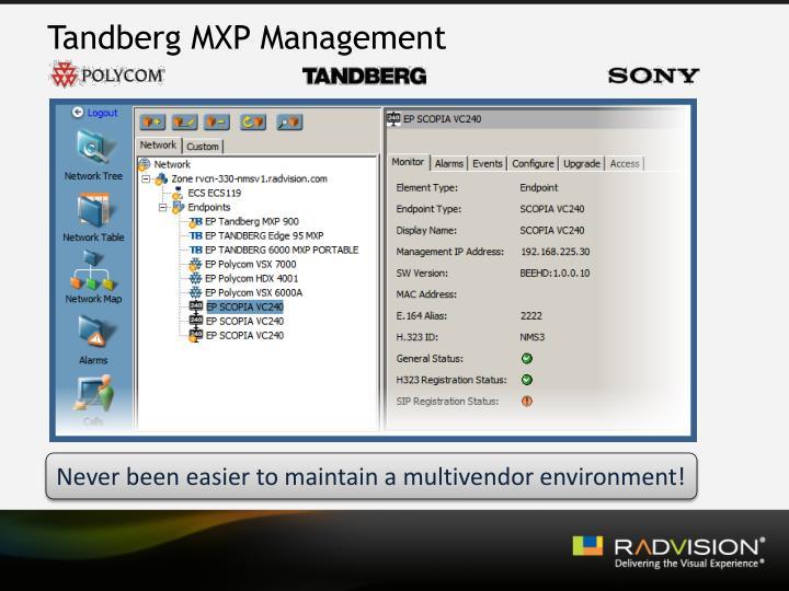 Tandberg MXP Management