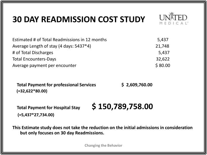 30 DAY READMISSION COST STUDY