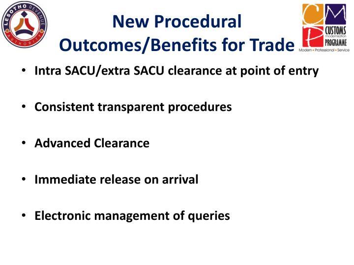 New Procedural