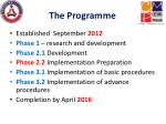 the programme2