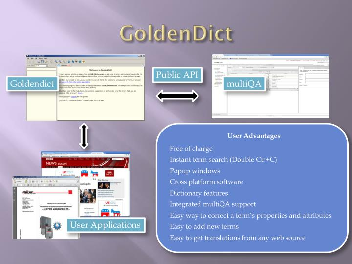 GoldenDict