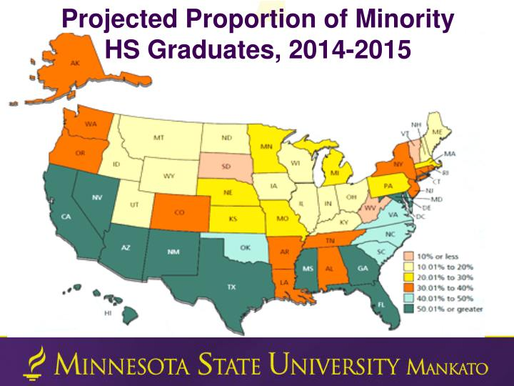 Projected Proportion of Minority HS Graduates, 2014-2015