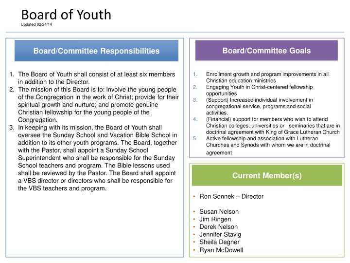 Board of Youth