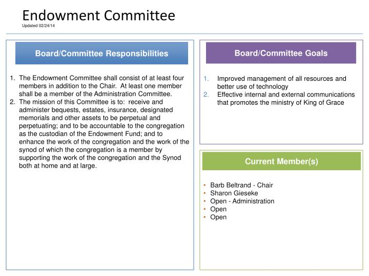 Endowment Committee