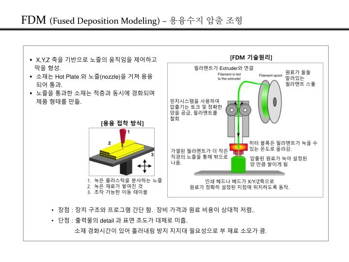 Fused Deposition Modeling Aerospace : Ppt d 프린팅 기술 및 시장 동향 powerpoint presentation id