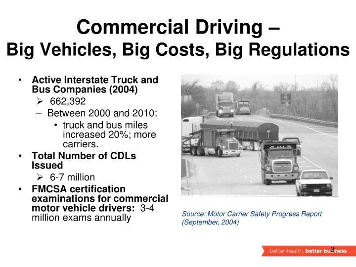 Commercial Driving –