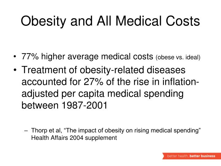Obesity and All Medical Costs