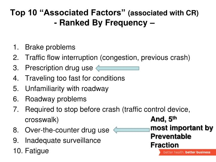 "Top 10 ""Associated Factors"""