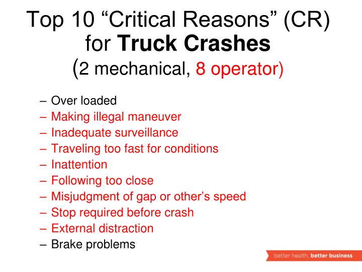 "Top 10 ""Critical Reasons"" (CR) for"