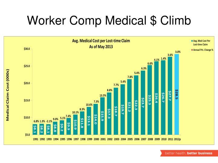 Worker Comp Medical $ Climb