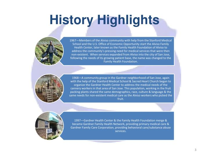 History Highlights