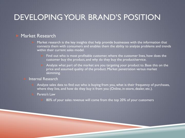 Developing Your brand's position